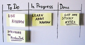 Using Kanban Boards to Gain Workflow Efficiency with the IBM i