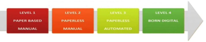 evolution_of_ibmipaperless.png